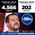 Grimoldi: Grazie al ministro Salvini abbiamo fermato l'invasione di clandestini